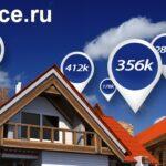 {:ru}Цены на жильё в Тулузе и соседних городах{:}{:uk}Ціни на житло в Тулузі і сусідніх містах{:}