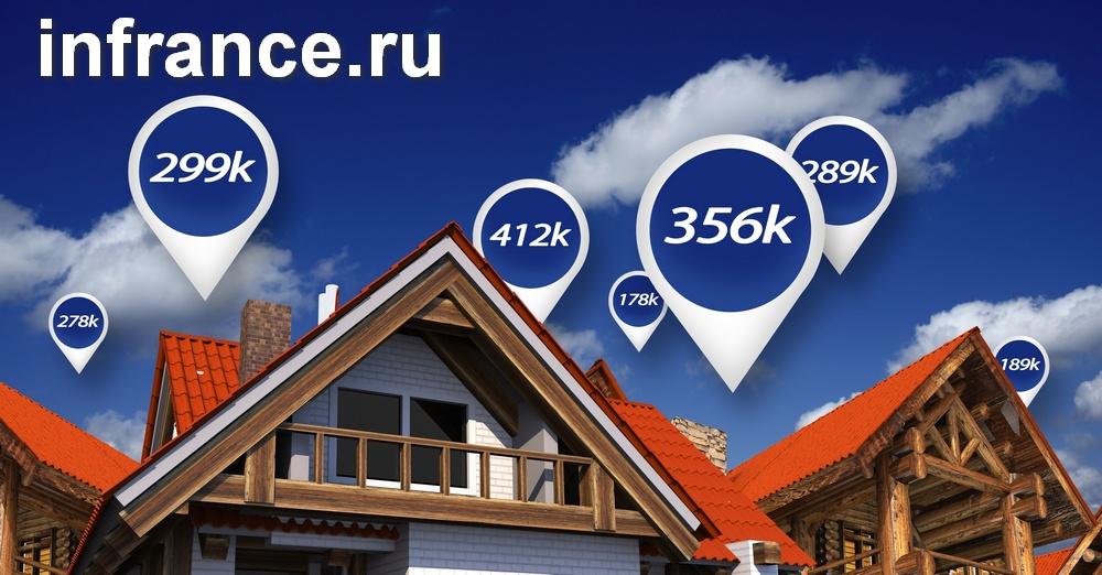 Цены на жильё в Тулузе и соседних городах